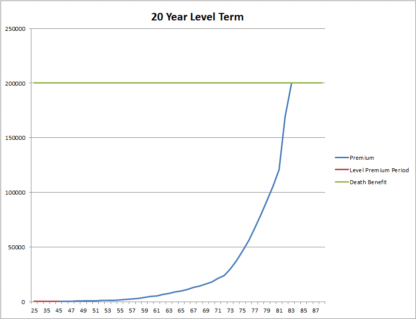 20_Year_Level_Term